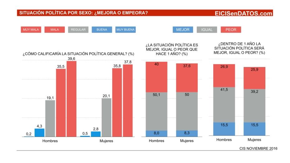 situacionpolitica_noviembre-2016-002